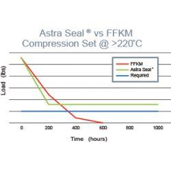 ASTRA-comparison-FFKM